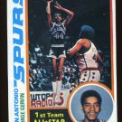 George Gervin 1978-79 Topps Basketball # 20 San Antonio Spurs Guard