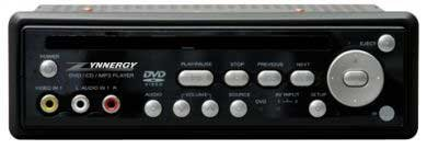 Zynnergy Dvd Player With Built-in Tv Tuner FREE SHIPPING!!