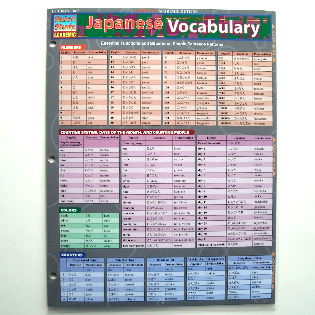 Anime Guide To Hiragana: Learn Japanese Easy Pdf: Learn Japanese Study Guide