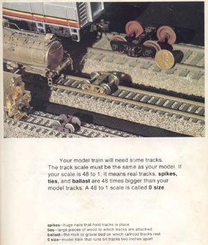 Model Trains ED DAVID RADLAUER Railroad Terminology H0 Train HOBBY BOOK Scale HB