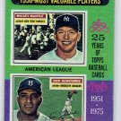 1975 Topps Mickey Mantle Don Newcombe Card, cards