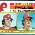 Pete Rose and Steve Carlton1982 Checklist#636 Phillies Baseball Card, cards