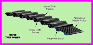 ** Gates Twin Power PowerGrip Timing Belt TP375L075 / 92467239 NEW TP375L FS **