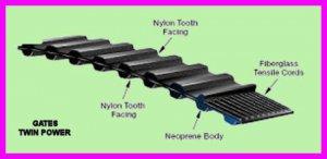 ** Gates Twin Power PowerGrip Timing Belt TP444XL025 / 92468133 NEW TP444XL FS **