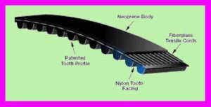 * Gates PowerGrip GT2 V-Belt 2MR-332-06 NEW 93901166 2M 3M 2MR33206 9390-1166 *