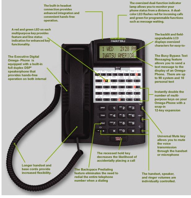 IWATSU OMEGA IX-12KTD-3 TELEPHONE BLACK PHONE