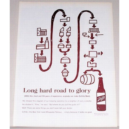 1963 Schlitz Beer Color Print Ad - Long Hard Road To Glory