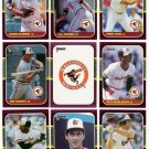 1987 Donruss Opening Day Baltimore Orioles-11 Cd