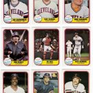 1981 Fleer Cleveland Indians Team Set-22 Cards