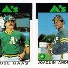 1986 Topps Traded Oakland Athletics Team Set-2 Cards