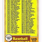 1981 Topps Traded Unmarked Checklist-1 Card