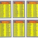 1982 Donruss Unmarked Checklist Set-6 Cards