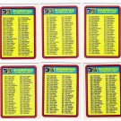 1983 Donruss Unmarked Checklist Set-6 Cards