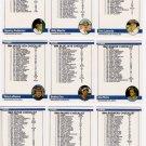 1988 Fleer Update Checklist-1 Card