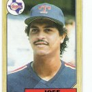 Lot of (58) 1987 Topps Jose Guzman Rookie Cards-Card #363
