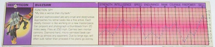1984 Buzzsaw tech spec