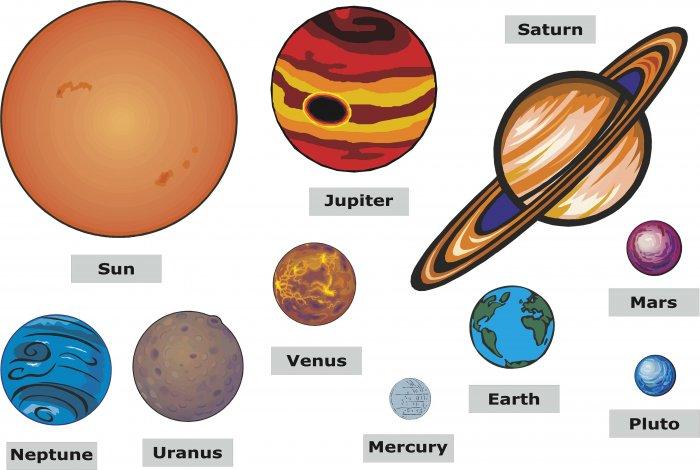 Planets Cartoon Wall Decal Assortment Packs