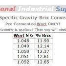 $3.99 Laminated Beer Wort S.G. Brix Refractometer Chart