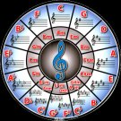 MOUSE PAD CIRCLE OF FIFTHS great gift for any aspiring student of music