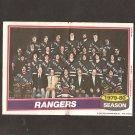 NEW YORK RANGERS 1980-81 Topps Mini Poster