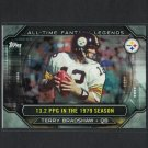 TERRY BRADSHAW 2015 Topps All-Time Fantasy Legends Steelers & Louisiana Tech