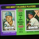 1975 TOPPS MINI #190 MVP'S SHANTZ AND SAUER NM
