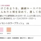 Kanebo Coffret D'or Innocent Color Blush