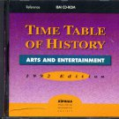 Time Table of History (1992) CD-ROM for DOS - New in SLEEVE