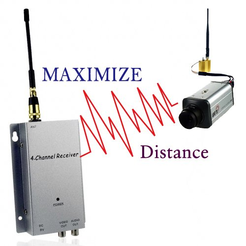 Wireless Signal Booster and Receiver Kit (300 meter monster)  [TKE-WFC-1500-2GEN]