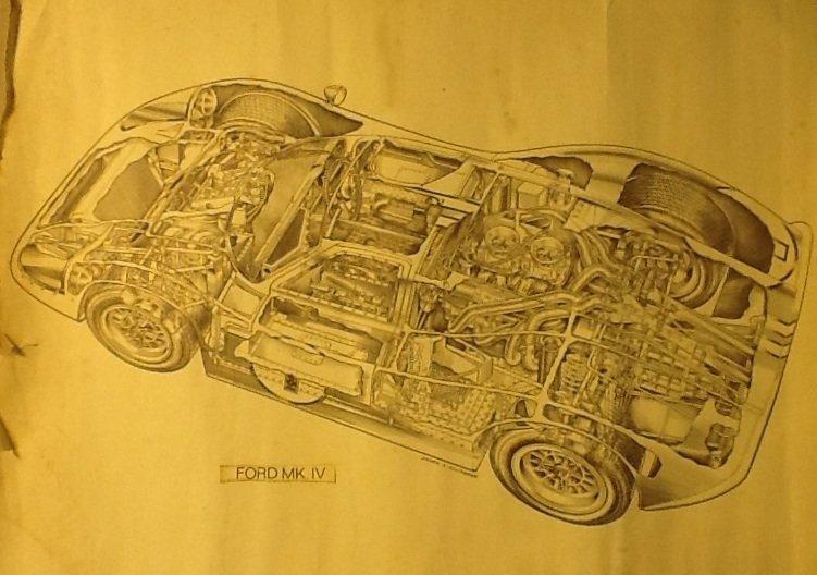 Automotive Cutaway Prints by James A. Allington, Shell Oil Co. Giveaways c.1967