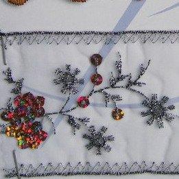 LACE on fabrics -3