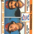 1983 Topps #771 Twins TL