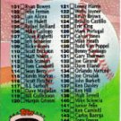 1992 Stadium Club 299 Checklist 101-200