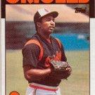 1986 Topps 198 Ken Dixon