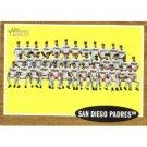 2011 Topps Heritage #22 San Diego Padres