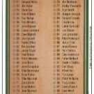 1989 Upper Deck 694 Checklist 1-100