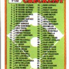 1988 Topps 121 Checklist 1-132