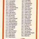 1990 Fleer 655 CL: Royals/Angels/Padres/Orioles