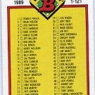1989 Bowman #481 Checklist 1-121