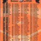 1998 Finest #275 Checklist (151-275)