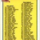 1991 Topps 131A Checklist 1 ERR/727 Phil Bradley