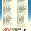 1987 Fleer #657 CL: Cardinals/Expos/Brewers/Royals
