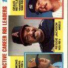1984 Topps 713 Reggie Jackson/Ted Simmons/Graig Nettles LL