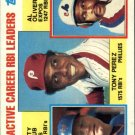 1984 Topps 704 Tony Perez/Rusty Staub/Al Oliver LL