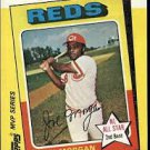 1982 K-Mart #28 Joe Morgan 75NL