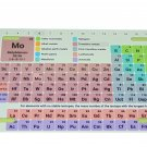 PERIODIC TABLE OF ELEMENTS LICENSE PLATE 6 X 12 INCHES NEW ALUMINUM