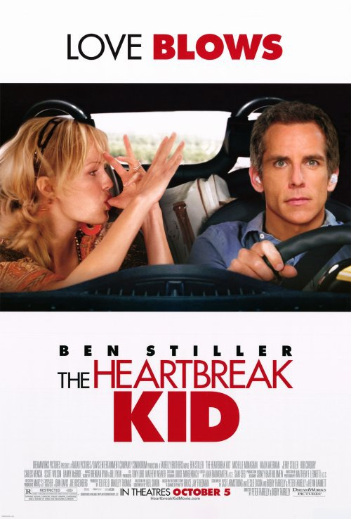 Heartbreak Kid Version A Original Movie Poster Double Sided 27 X40