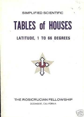 SIMPLIFIED SCIENTIFIC TABLES OF HOUSES 1 TO 66 DEGREES