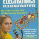 ELECTRONICS ILLUSTRATED By Mechanix Illustrated