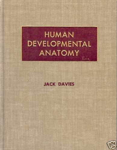 HUMAN DEVELOPMENTAL ANATOMY